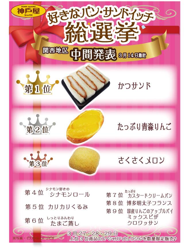 HP用アニバーサリー-(総選挙)中間発表【関西】.jpg